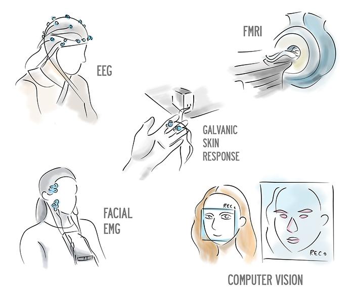 method-illustration